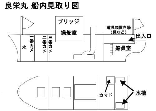 良栄丸船内見取り図