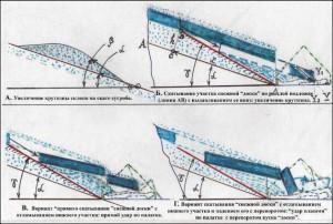 dyatlov011